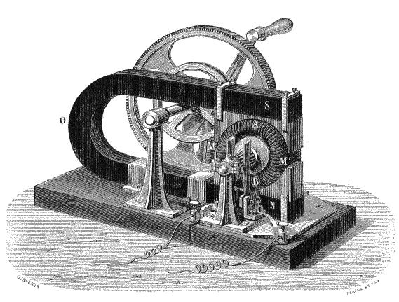 Gramme-Maschine als Dynamo